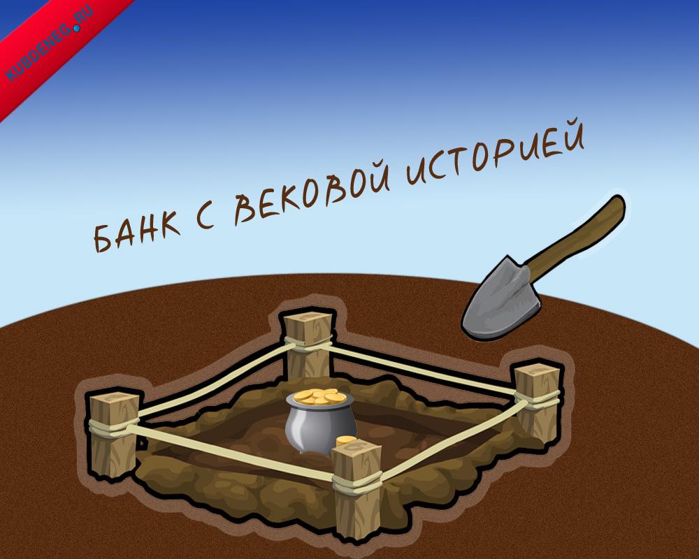 банк, вклад