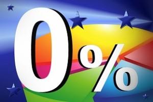 ТОП-10 займов на карту мгновенно, без отказа, под 0%